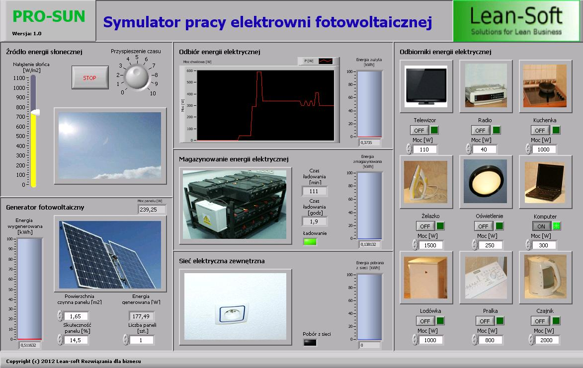 Symulator pracy instalacji fotowoltaicznej PV